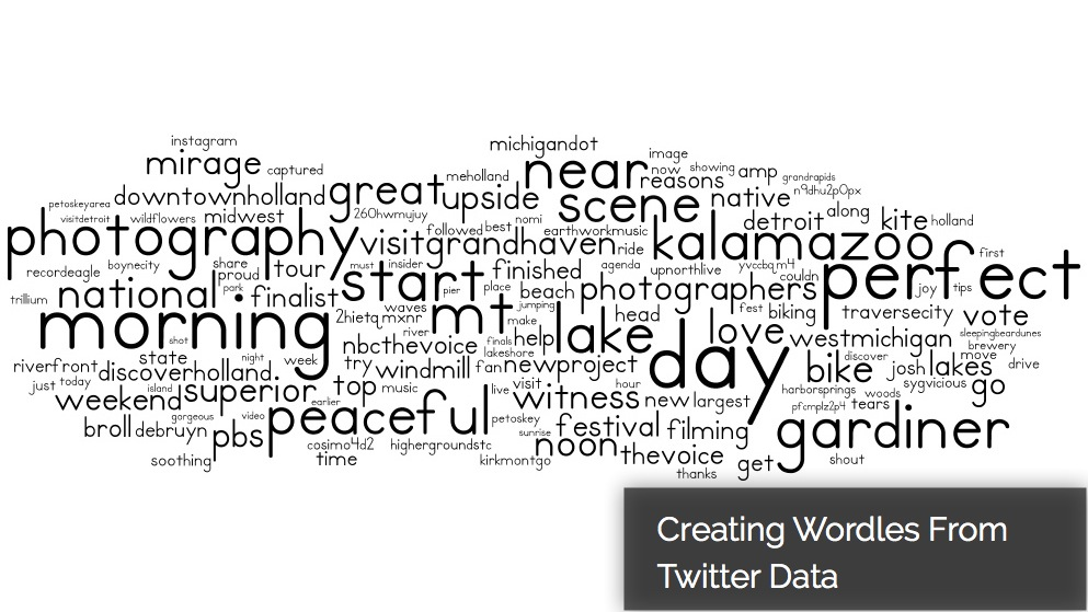 Wordle example from the blog